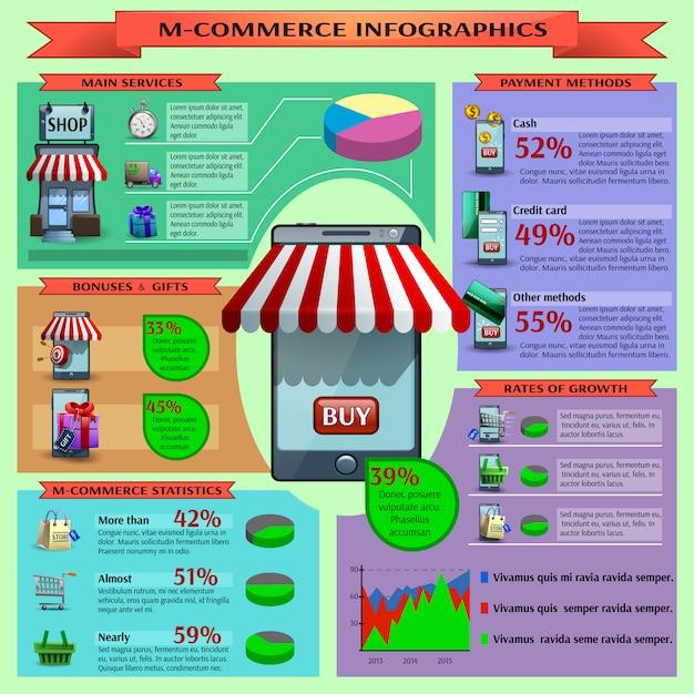 M-commerce infographic set Free Vector