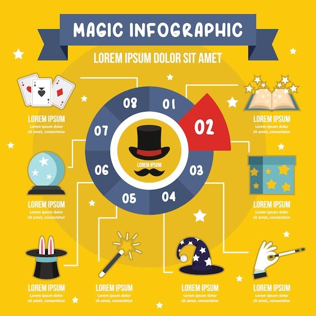 Magic infographic banner concept. flat illustration of magic infographic vector poster concept for web Premium Vector