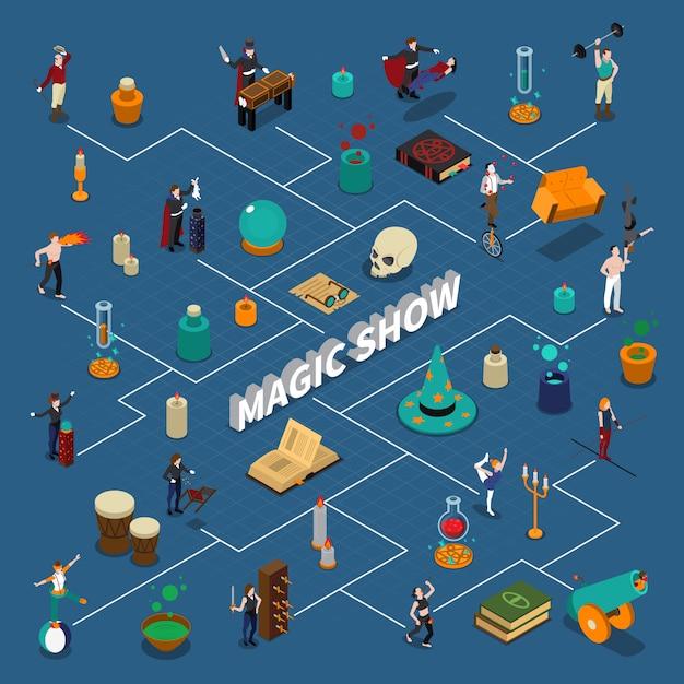Magic show isometric flowchart Free Vector