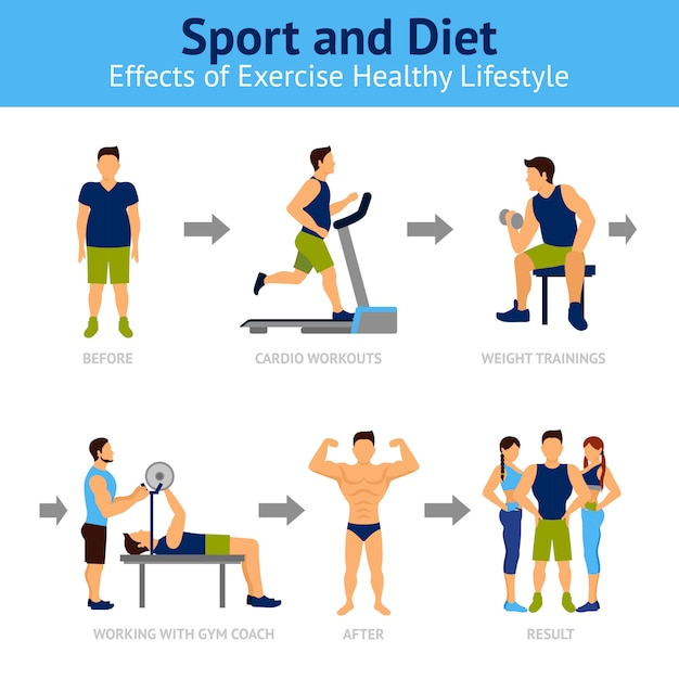 Man before and after weight loss Free Vector