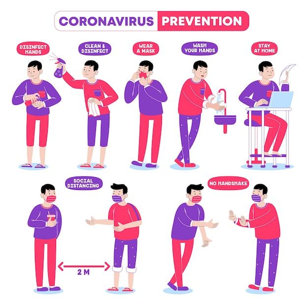 Man coronavirus prevention Premium Vector