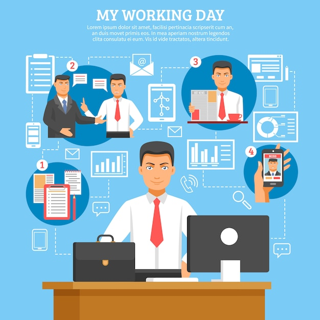 Man daily routine poster Free Vector