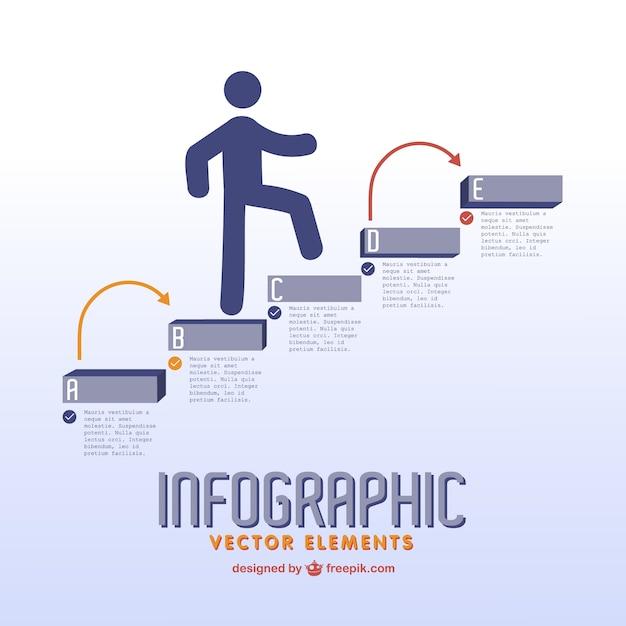 Man going upstaris infographic Free Vector