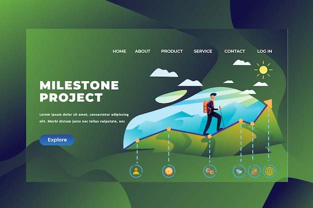 A man do it step by step project called the milestone project, web page header landing page template Premium Vector