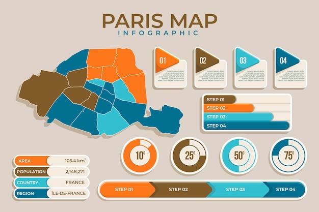 パリのインフォグラフィックテンプレートフラットデザインの地図 無料ベクター