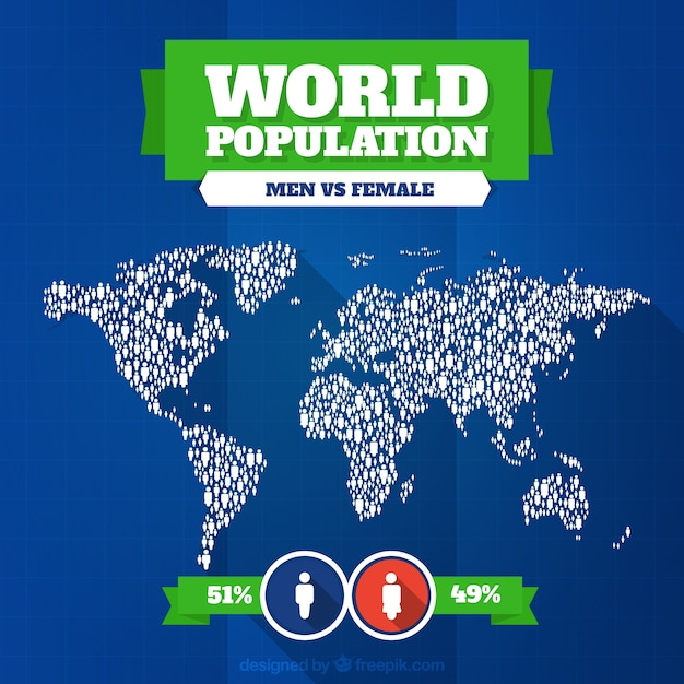essay writing on world population day