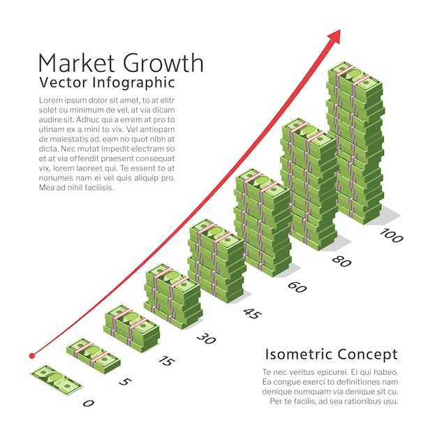 Market growth vector background with chart and dollar currency bills. isometric banking and finance concept. illustration dollar finance growth concept Premium Vector