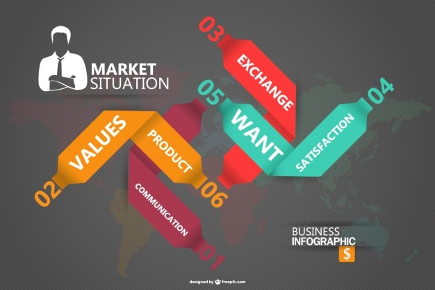 Market Situation Infographic Vector Free Download