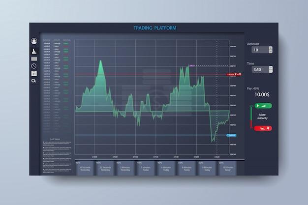 Market trade Premium Vector