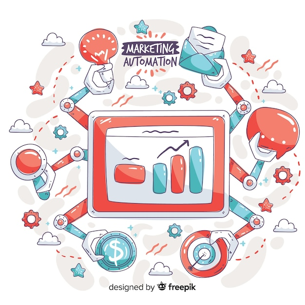 automated marketing service