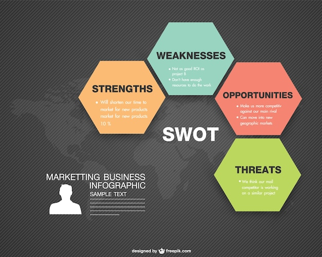 Marketing elements infographic Vector | Free Download