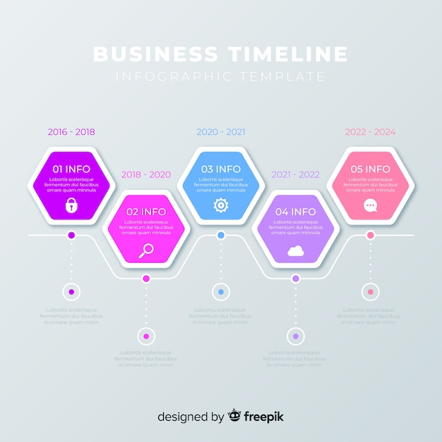 Marketing evolution chart business template Free Vector