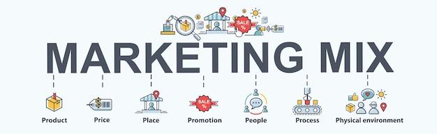 Strategi Pemasaran 7P atau Marketing mix 7p banner web icon for business