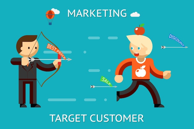 Marketing target customer. market and success, consumerism and strategy, solution, best price. Free Vector