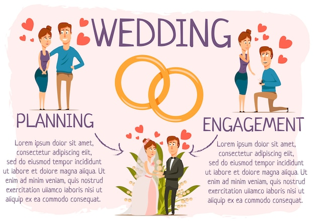 Marriage stages infographic poster Free Vector