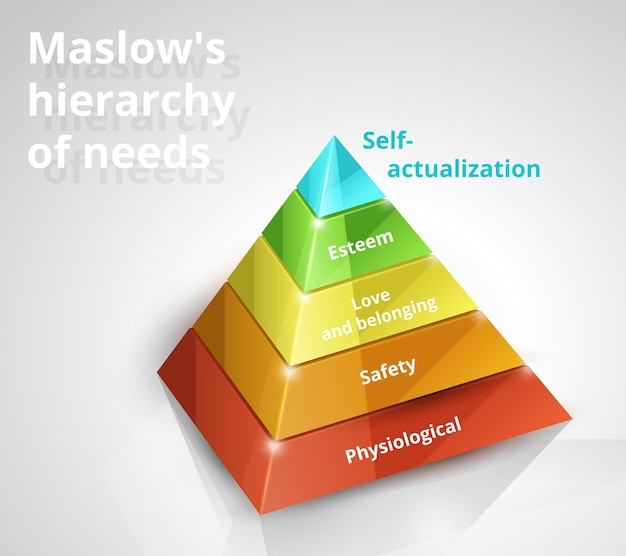 Maslow pyramid hierarchy of needs 3d vector chart on white background Free Vector