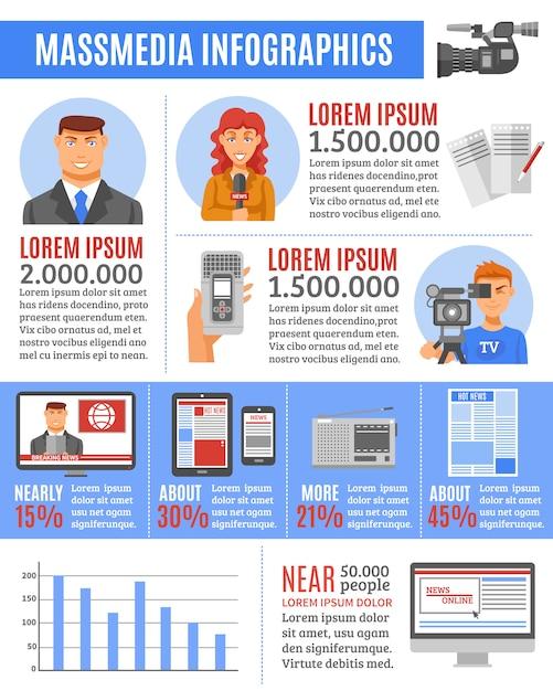 Mass media infographic set Free Vector