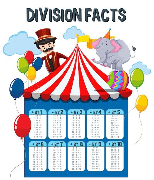 A math division facts circus theme Free Vector