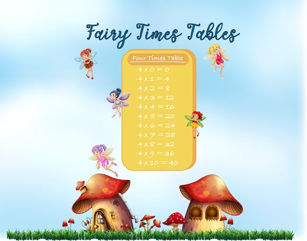 Math fairy times tables Premium Vector
