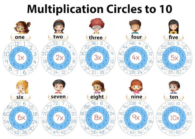Math multiplication circles to ten Free Vector