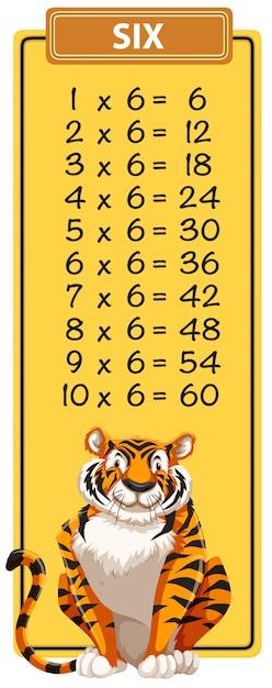 Math six times table Premium Vector