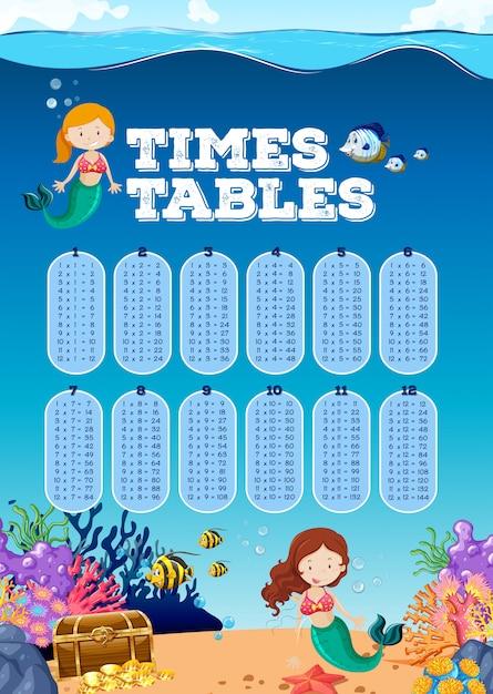 A math times tables underwater scene Premium Vector