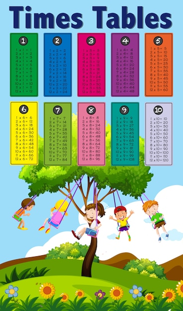 Math times tables with children theme Premium Vector