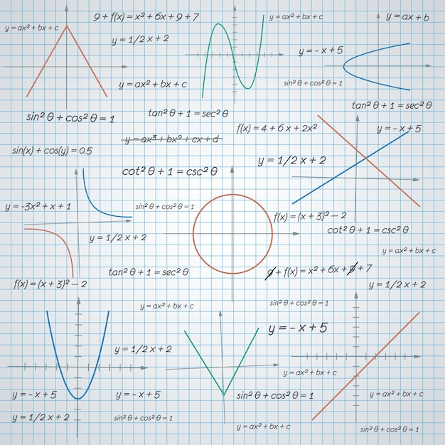 Mathematics plots and formulas paper background Free Vector