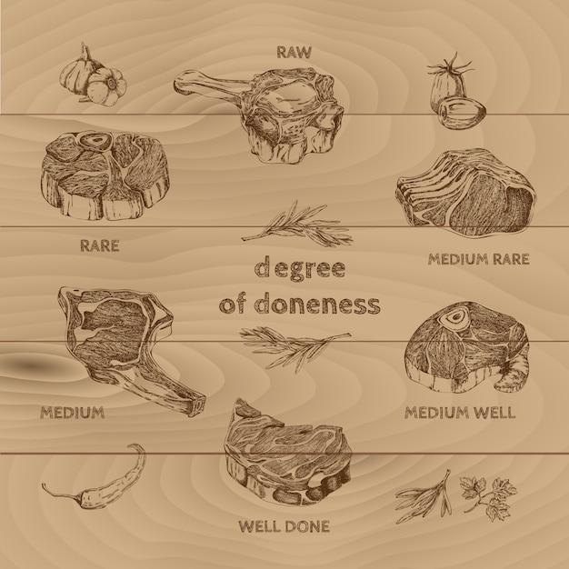 Grado di carne di illustrazione doneness Vettore gratuito