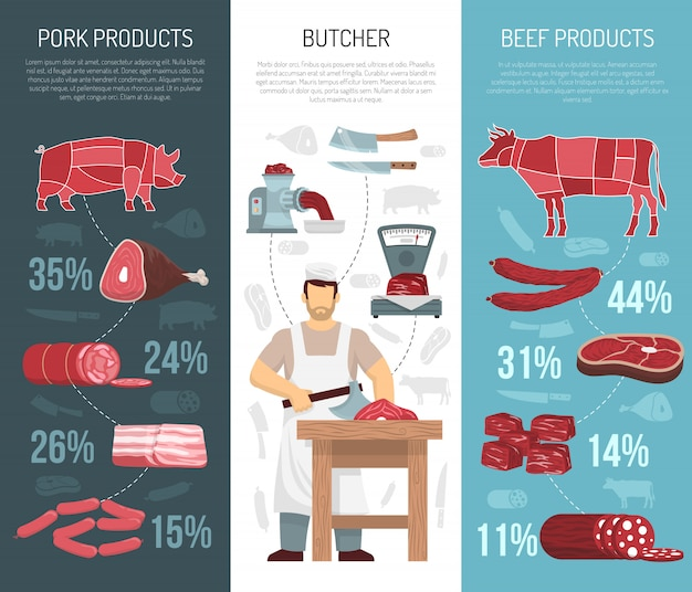 Meat products vertical vanners Free Vector