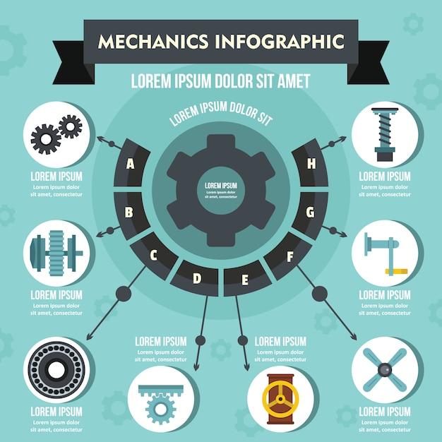 Mechanics infographic concept, flat style Premium Vector