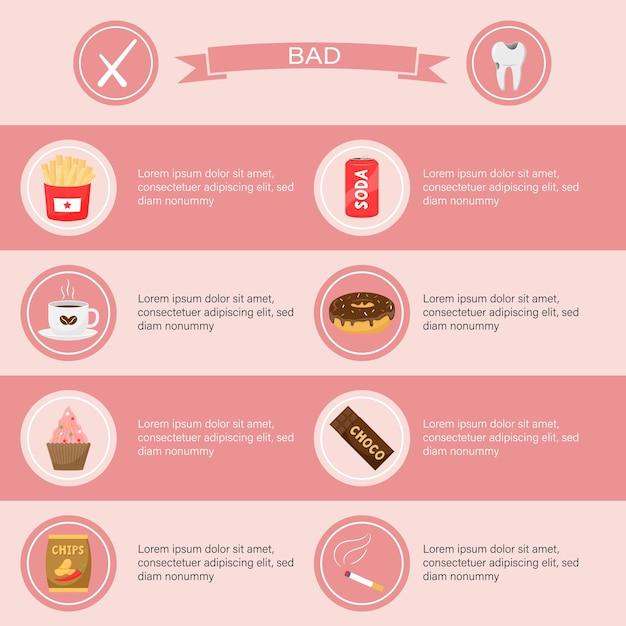Медицинская и стоматологическая инфографика. шаблон плаката с таблицей с вредными и вредными для зубов продуктами и пространством для текста. круглые значки с едой, кофе и сигаретами на розовом фоне. плоский стиль. Premium векторы