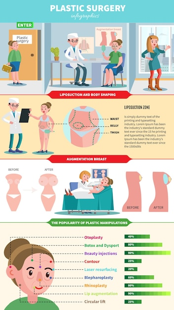Medical care infographic concept with doctors female patients Free Vector