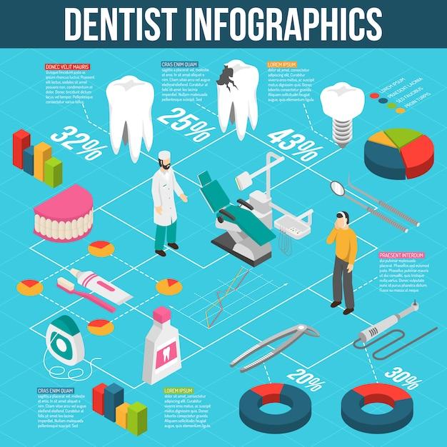 Medical dental care isometric flowchart infographics Free Vector