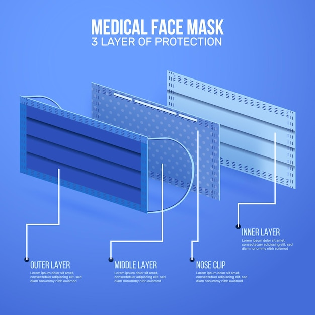 Medical face masks three layer of protection Free Vector