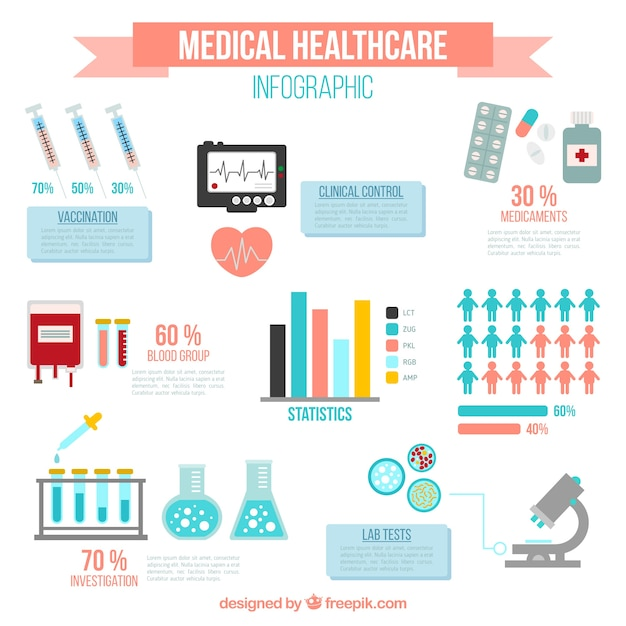 Medical healthcare infography