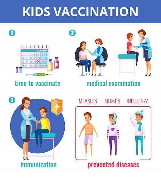 Medical immunization infographic composition Free Vector