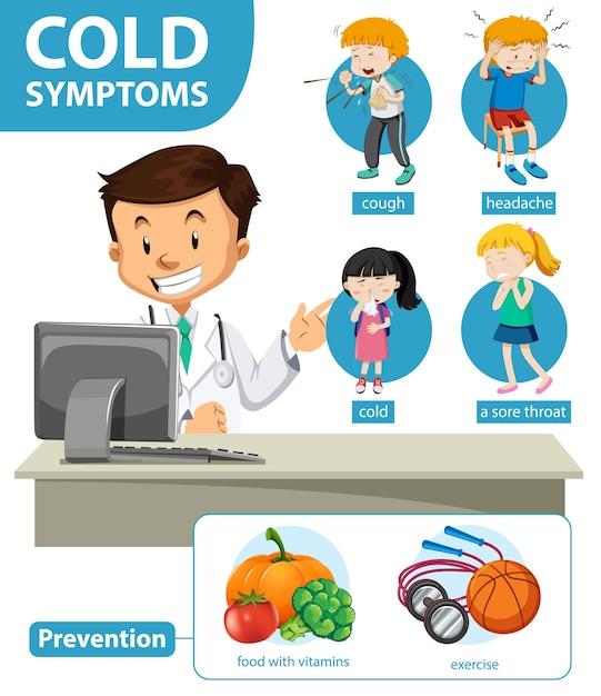 Infografica medica dei sintomi del raffreddore Vettore gratuito
