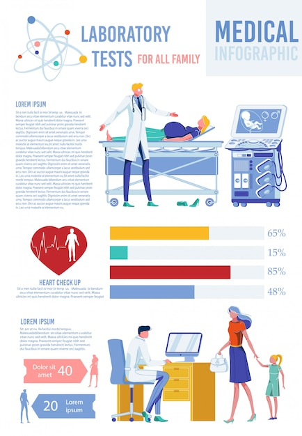 Medical Infographic Laboratory Tests For Family Premium Vector