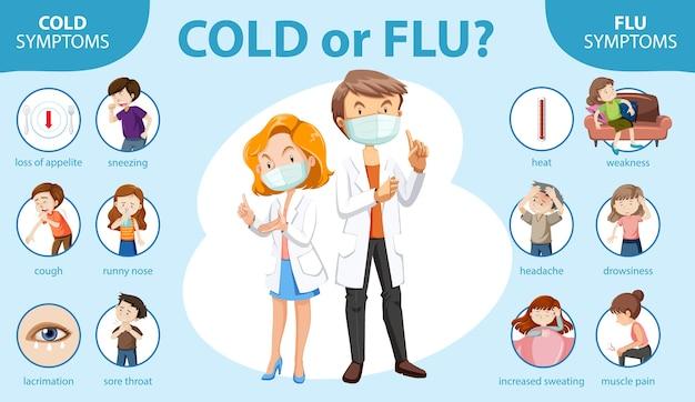Медицинская инфографика симптомов простуды и гриппа Бесплатные векторы