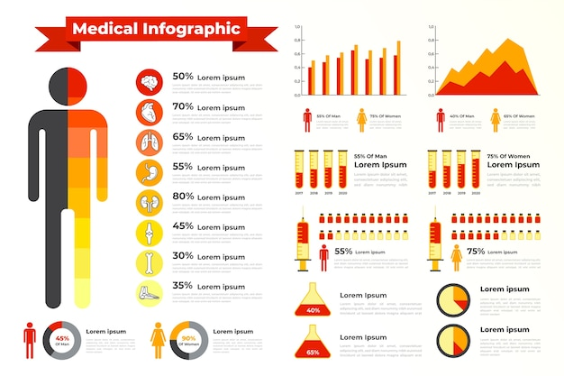 Medical infographic pack Free Vector