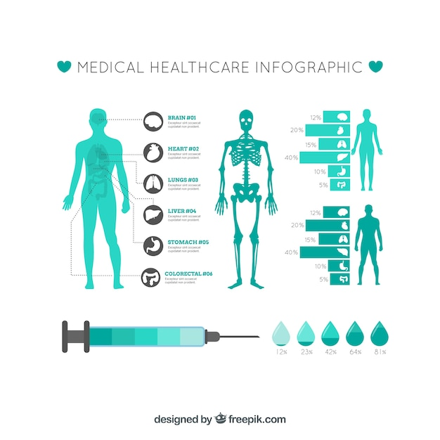 Medical infographic template Free Vector