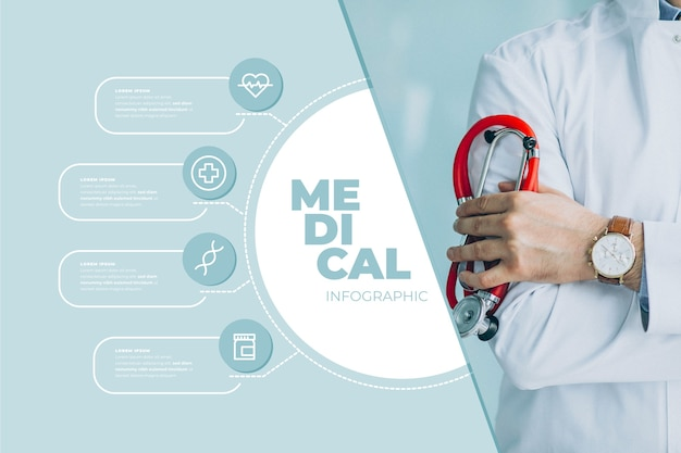 Medical infographic with photo and details Free Vector