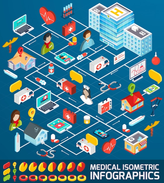 Medical isometric infographics Free Vector