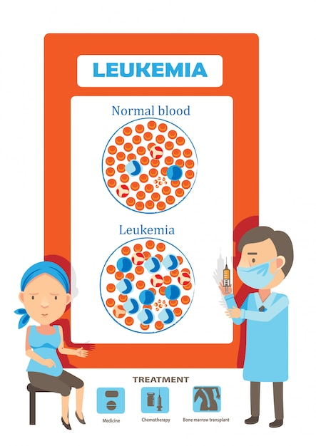 Medical tests for patients with leukemia illustration Premium Vector