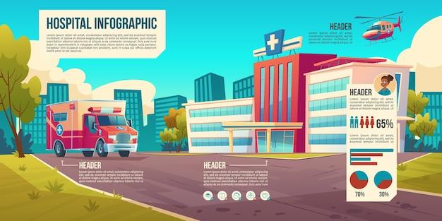 Sfondo di medicina infografica con edificio ospedaliero, auto ambulanza ed elicottero. paesaggio urbano del fumetto con clinica medica sulla via della città e elementi di informazione, grafici, icone e dati Vettore gratuito