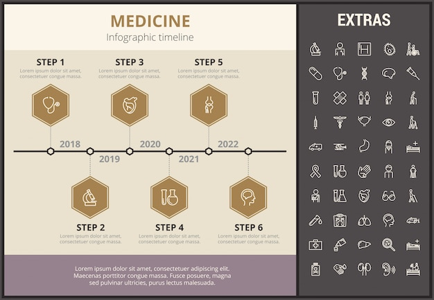 Medicine infographic template, elements and icons Premium Vector