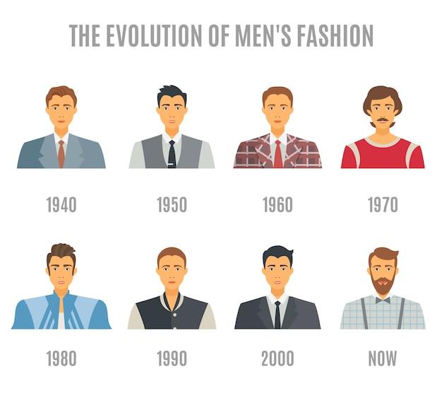 Men fashion avatar evolution set Free Vector