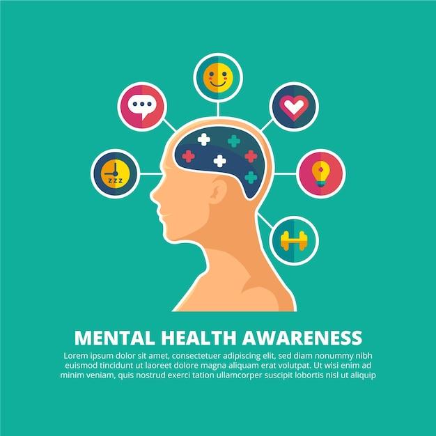 示されている精神的健康意識の概念 無料ベクター