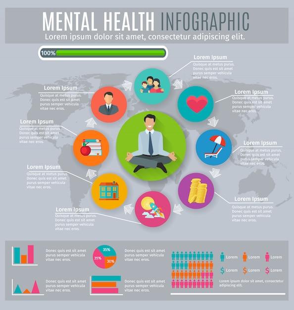 Mental health infographic presentation Free Vector